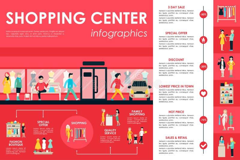 Kleinhandels infographic vlakke het Web vectorillustratie van het winkelcentrumconcept Grafische informatie, Mensen, Zaal, Winkel royalty-vrije illustratie