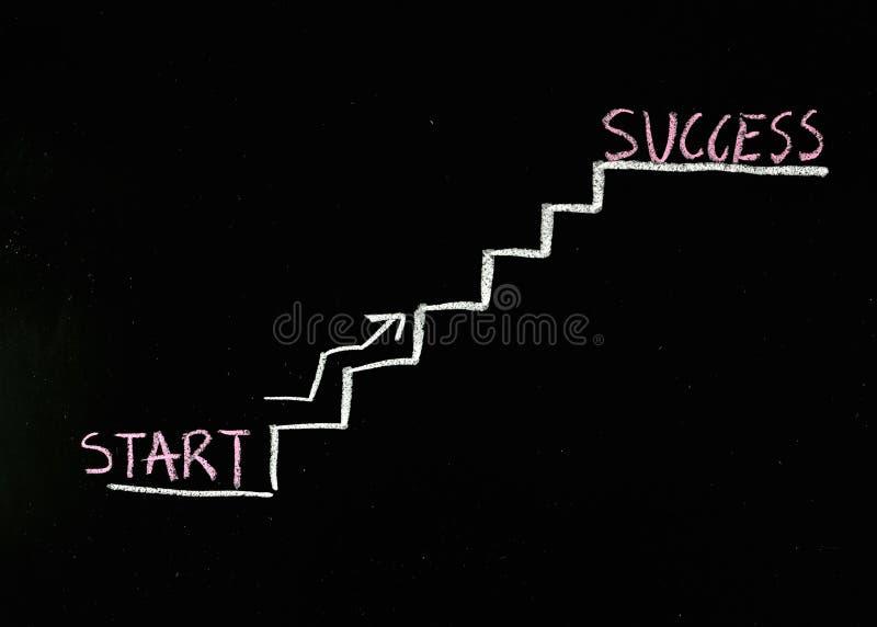 Klettern der Treppe zum Erfolg stockfotografie