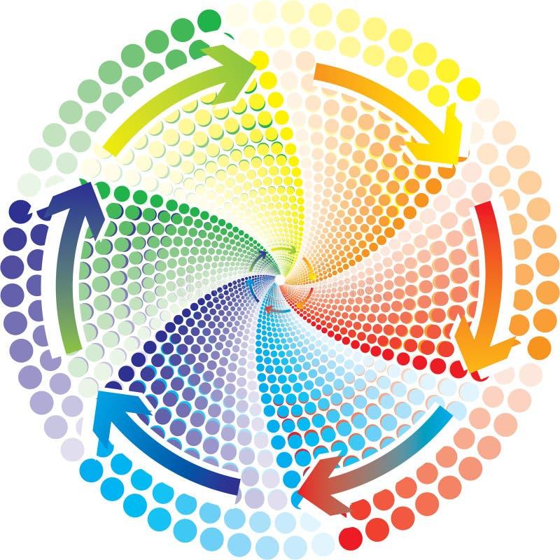 Kleur cirkel royalty-vrije illustratie