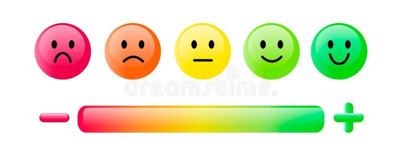 Kleur emoticon Reeks vijf de schaal van gezichtensmiley, glimlach, neutraal en droevig in rood, oranje en groen geïsoleerd op wit stock illustratie