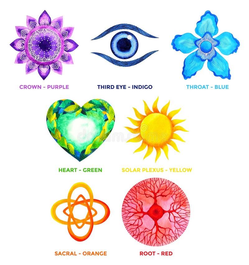 kleur 7 van het concept van het chakrasymbool, bloeit het bloemen, waterverf schilderen royalty-vrije illustratie