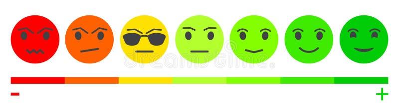 Kleur zeven ziet Terugkoppeling/Stemming onder ogen Reeks zeven gezichtenschaal - droevige neutrale glimlach - geïsoleerde vector stock illustratie