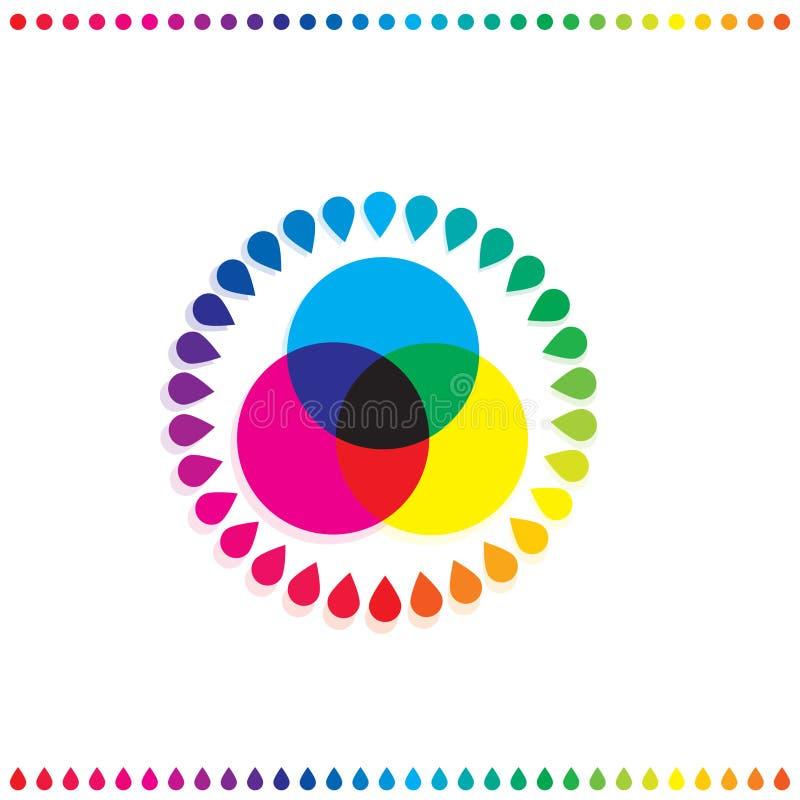 Kleuren CMYK royalty-vrije illustratie