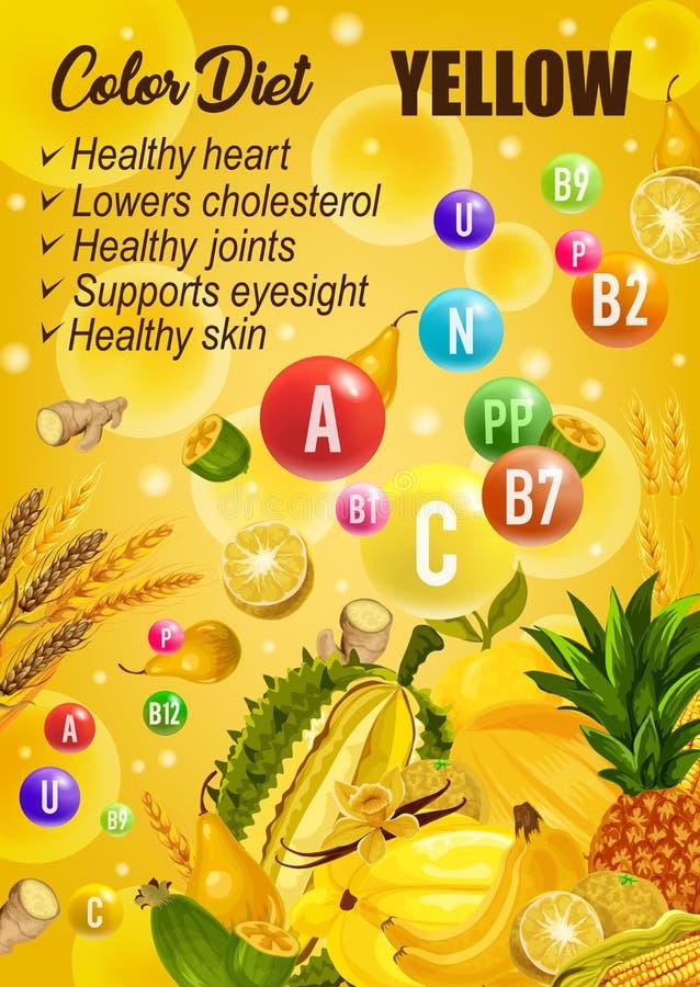 Kleuren detox dieet, geel dagvoedsel stock illustratie