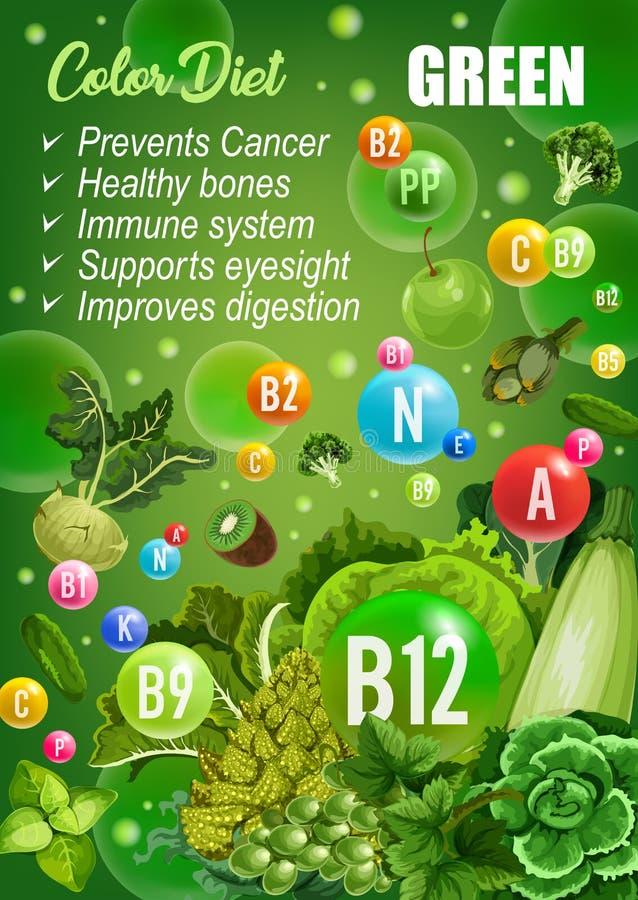 Kleuren detox dieet, groene dag veggies en vruchten royalty-vrije illustratie