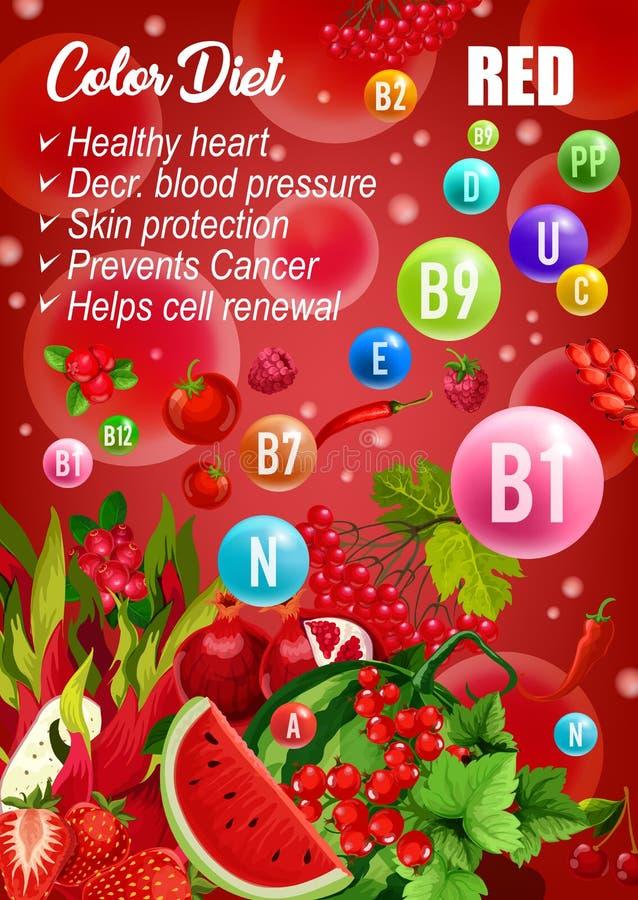Kleuren detox dieet, het rode menu van de productendag, vector stock illustratie