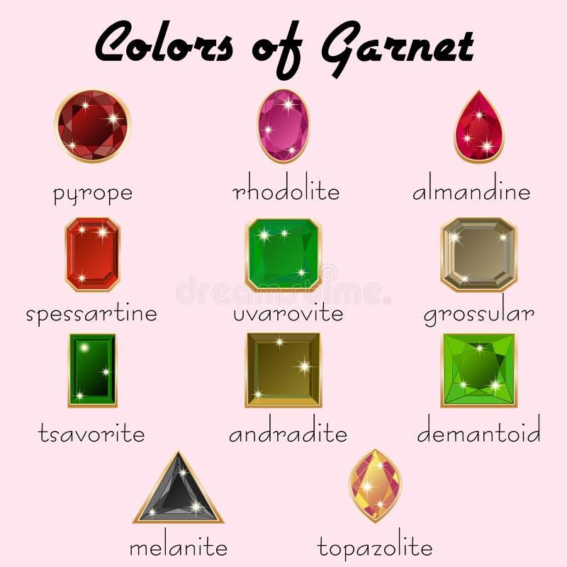 Kleuren van Granaat in verschillende besnoeiingen