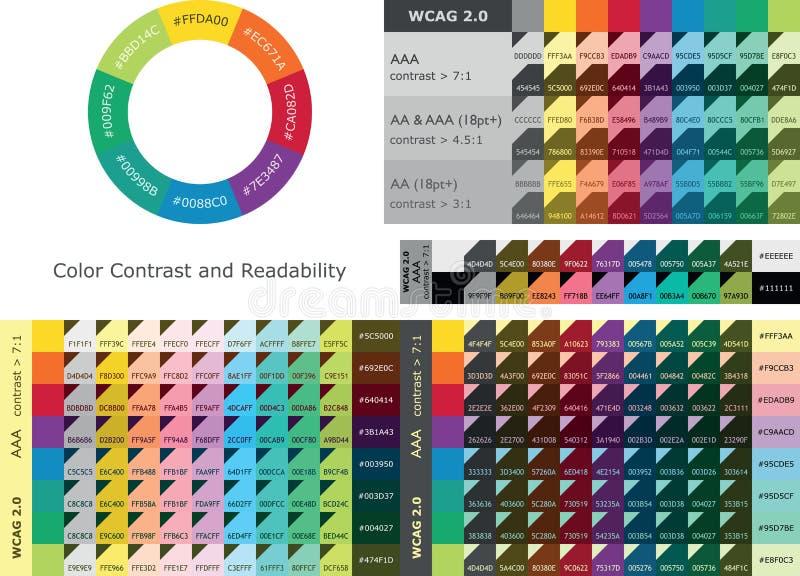 Kleurencontrast en leesbaarheid tussen tekst en achtergrondkleuren royalty-vrije illustratie