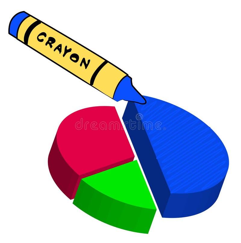 Kleurende de cirkelgrafiek van het kleurpotlood vector illustratie