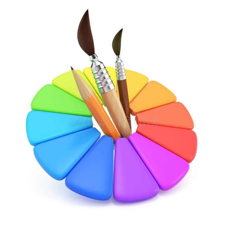 Kleurenwiel en penselen royalty-vrije illustratie