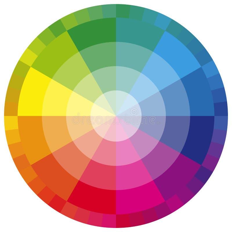 kleurenwiel twaalf kleuren stock illustratie