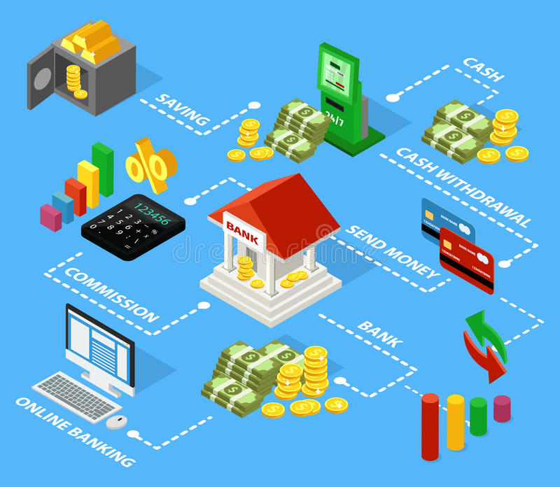 Kleurrijk Isometrisch Financieel Stroomschemaconcept royalty-vrije illustratie