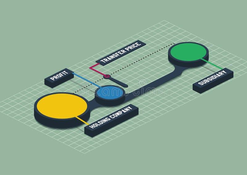 Kleurrijke 3d isometrische metaball om infographics stock illustratie