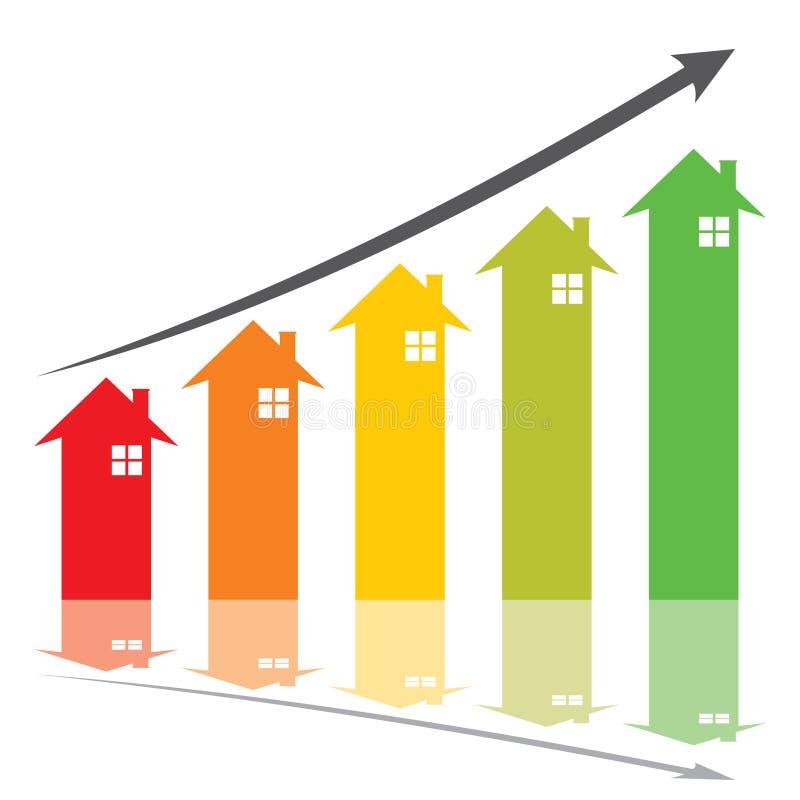 Kleurrijke huisprijsverhoging grafiek royalty-vrije illustratie