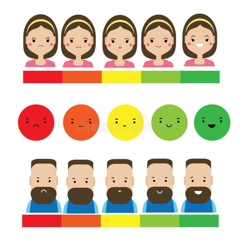 Klient informacje zwrotne usługa Mężczyzna, kobiety i abstrakta ratingowy emoji, royalty ilustracja