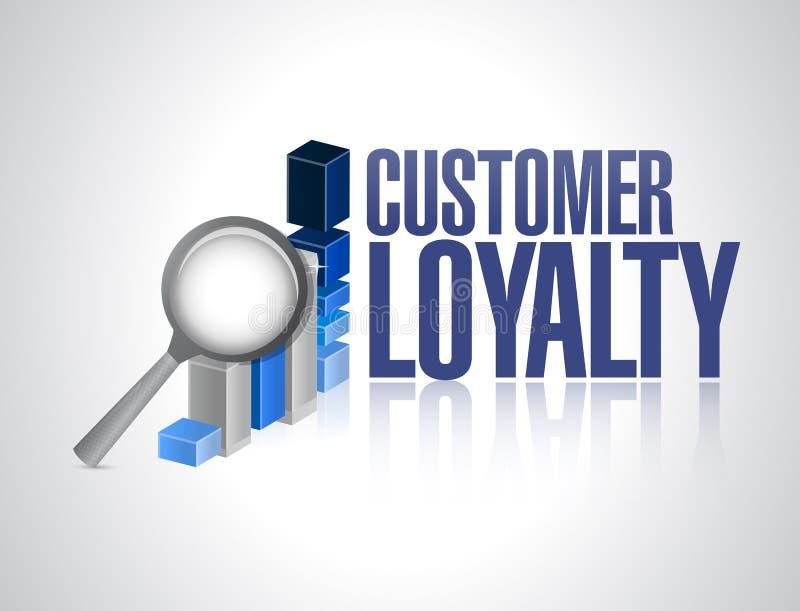 klient lojalności biznesu przeglądu znaka pojęcie royalty ilustracja