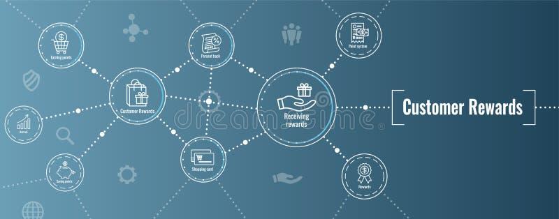 Klient nagr?d ikony sieci i setu chodnikowa sztandaru projekt royalty ilustracja