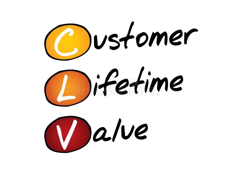 Klienta życia wartość, biznesowy pojęcie (CLV) ilustracji