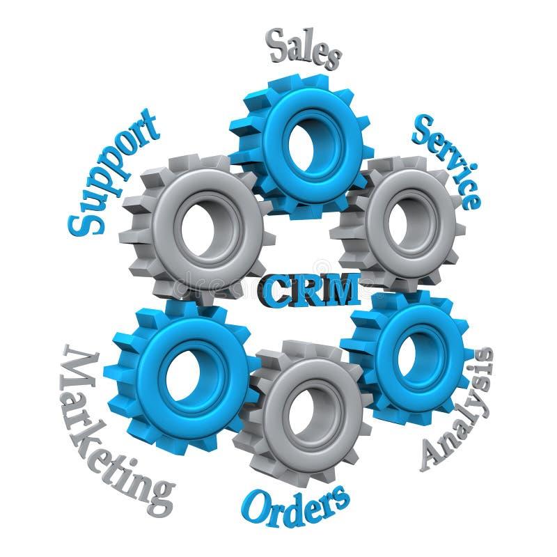 Klienta związek Managementwork ilustracja wektor