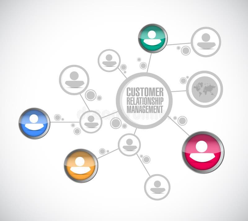 Klienta związku zarządzanie, biznes ilustracji
