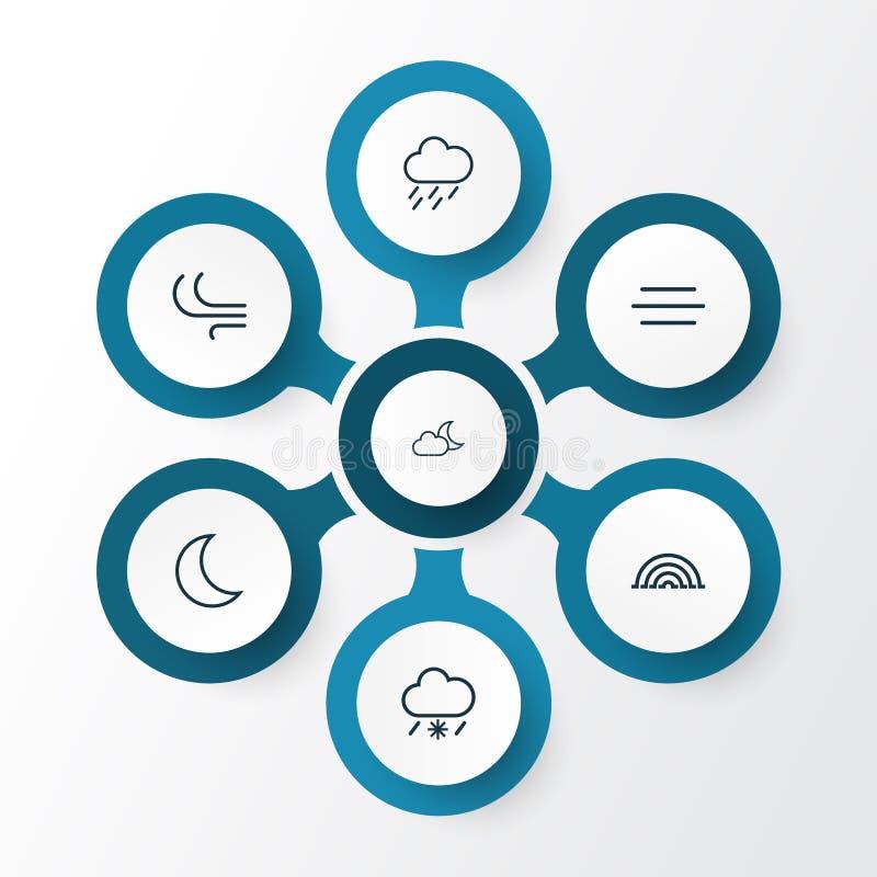Klima-Entwurfs-Ikonen eingestellt Sammlung Brise, Nieselregen, Nacht und andere Elemente Schließt auch Symbole wie Schnee ein lizenzfreie abbildung
