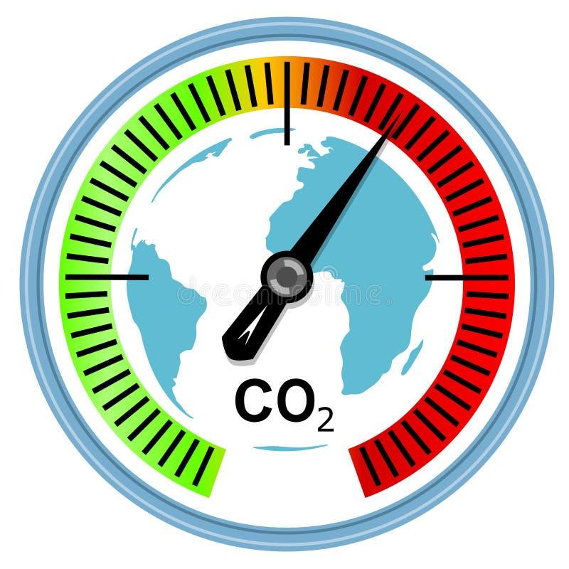 Klimatförändring- och global uppvärmningbegrepp royaltyfri illustrationer