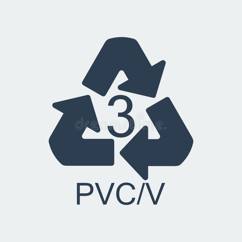 Klingeryt przetwarza symbol PVCV 3, Zawija klingeryt, etykietka wektor ilustracja wektor
