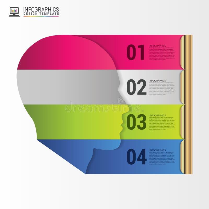 Klipp head form Infographics designmall vektor stock illustrationer