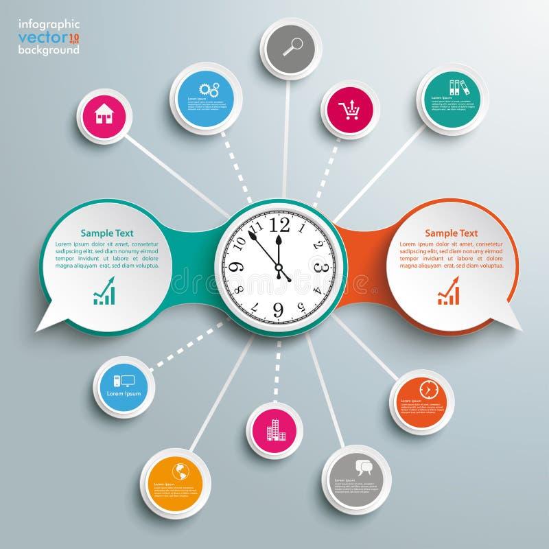 Klocka för nätverk för 2 anförandebubblor Chain vektor illustrationer