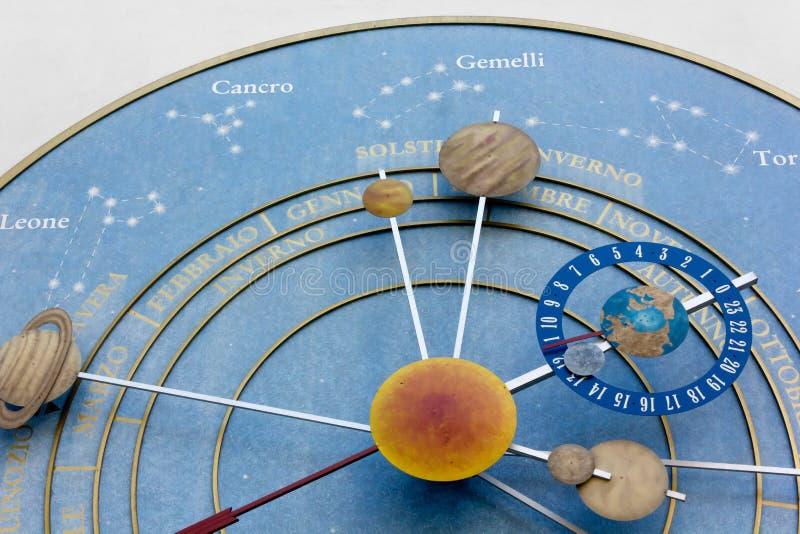 Klockan av planeterna royaltyfri bild