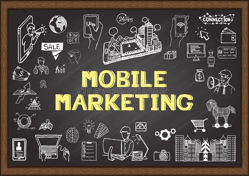 Klotter om mobil marknadsföring på den svart tavlan stock illustrationer