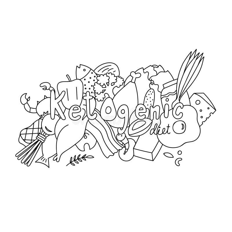 Klotterbegreppet av ketogenic bantar namn royaltyfri foto