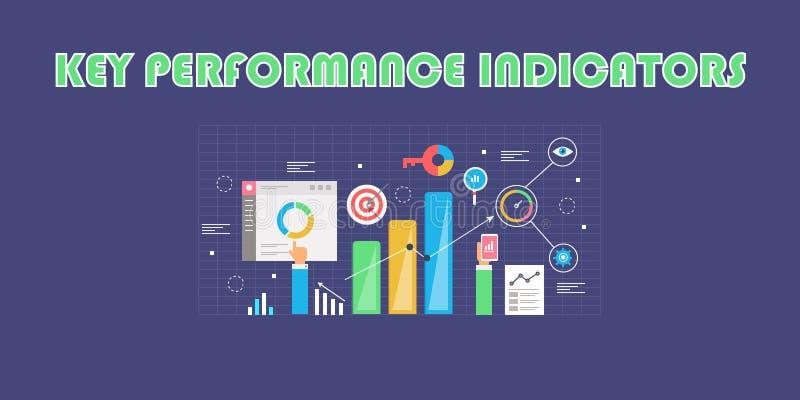 Kluczowego występu wskaźnik business intelligence - cyfrowy analityki pojęcie - KPI - Płaski projekta wektoru sztandar royalty ilustracja