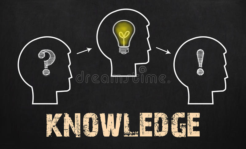 Knowledge - group of three people with question mark, cogwheels. And light bulb on chalkboard background royalty free stock photos