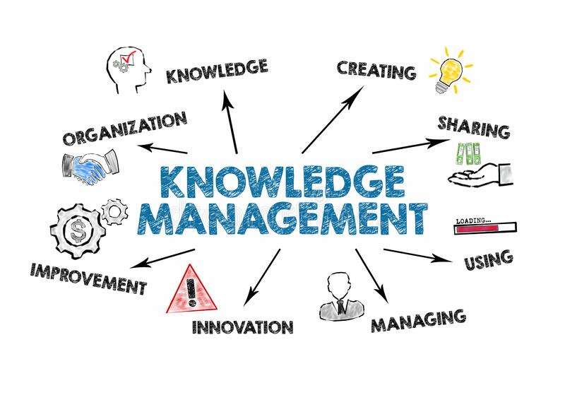477 Icons Knowledge Management Photos - Free & Royalty-Free Stock Photos  from Dreamstime