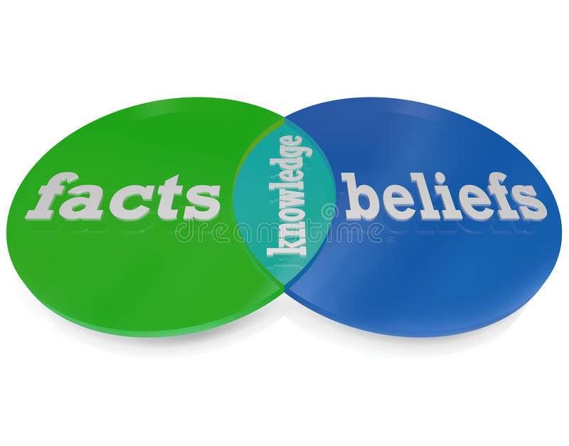 Knowledge is Where Facts and Beliefs Overlap Venn Diagram. Two circles intersect and overlap to create a venn diagram explaining that knowledge is the area where vector illustration