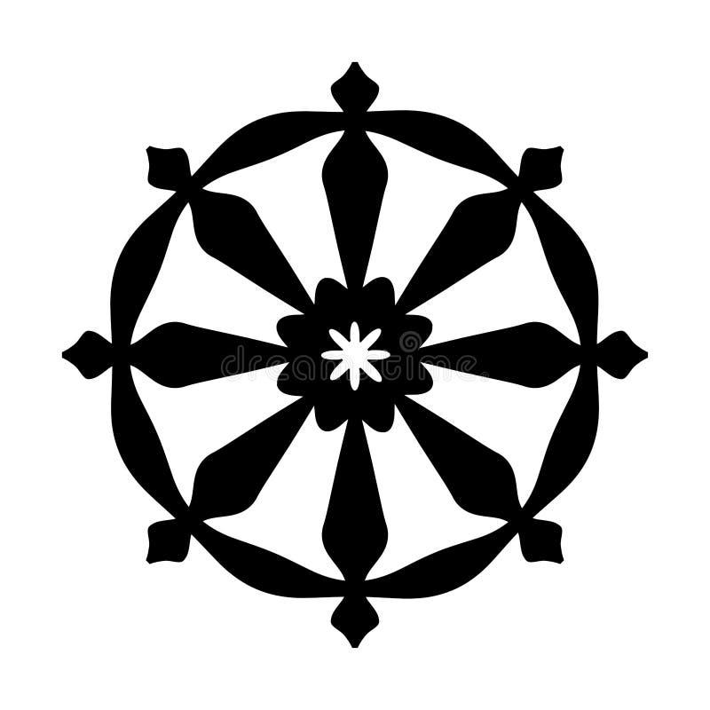 Koło symbol reinkarnacja cykl śmierć i odradzanie Sakralny wszystkie Indiańskie religie znak Samsara -, ilustracja wektor