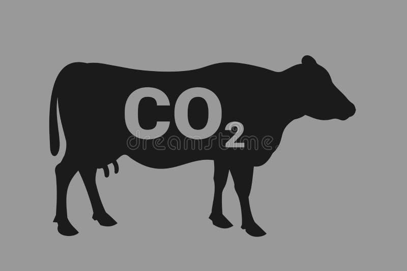 Ko, nötkreatur boskap och nötkött som producent av carbonedioxid, förorening för växthusgas vektor illustrationer