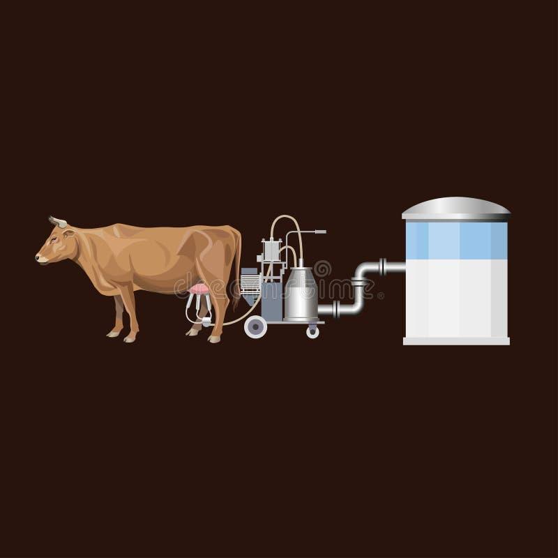 Ko och mjölkamaskin vektor illustrationer