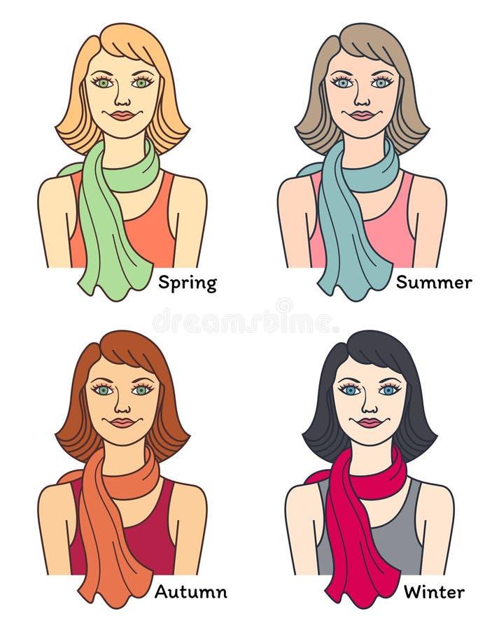 Kobieta koloru sezonowi typy analiza jesień wiosna lato zima ilustracji