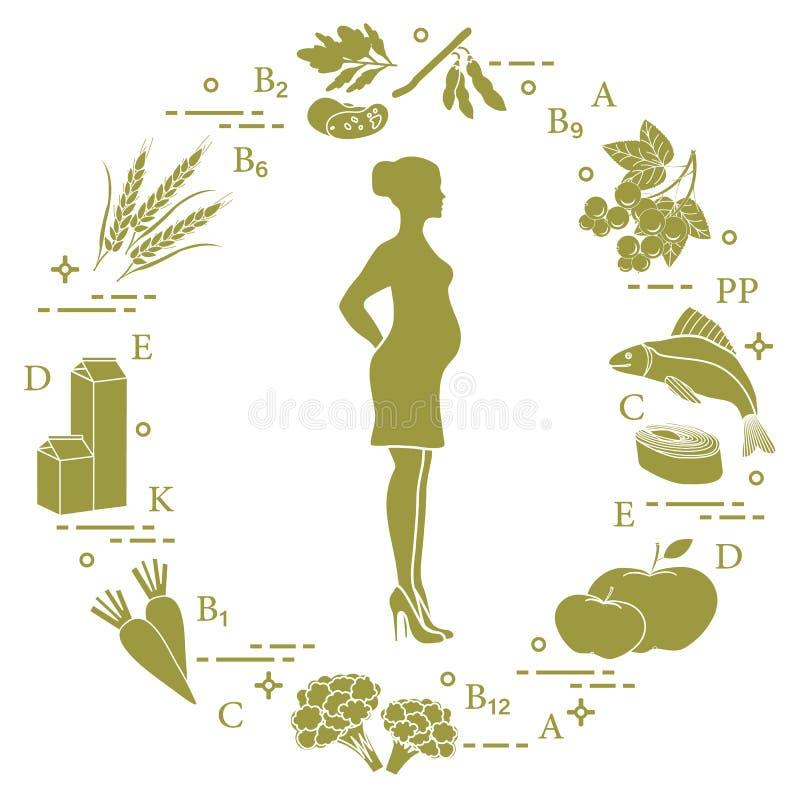 Kobieta w ciąży i foods bogaci w witaminach ilustracja wektor