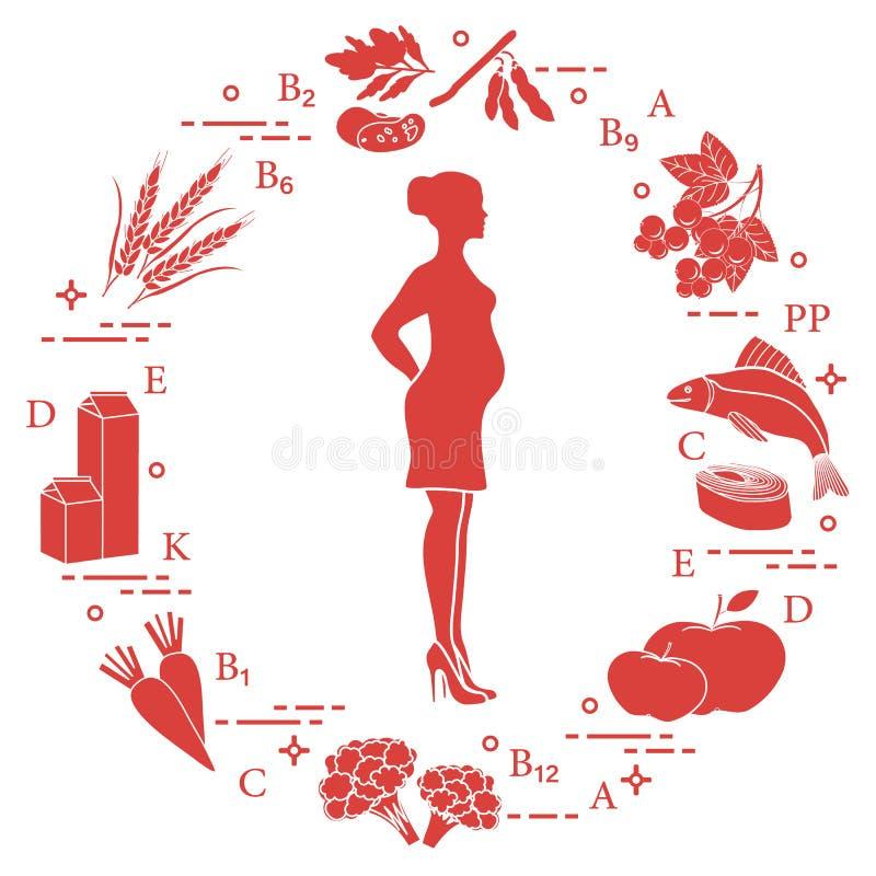 Kobieta w ciąży i foods bogaci w witaminach royalty ilustracja