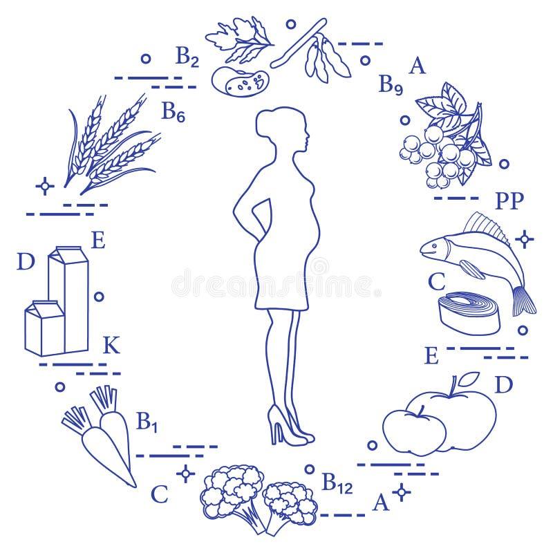 Kobieta w ciąży i foods bogaci w witaminach ilustracji