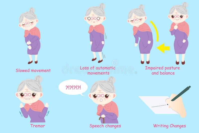 Kobieta z chorobą parkinsona ilustracja wektor