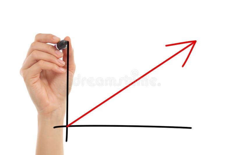 Kobiety ręka rysuje wzrostowego wykres obraz royalty free