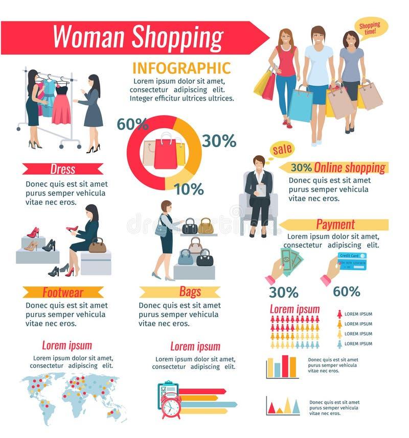 Kobiety robić zakupy infographic ilustracji