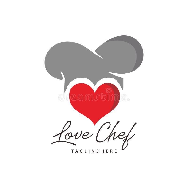 Kocha szefa kuchni romantycznego luksusowego logo ikona projekt royalty ilustracja