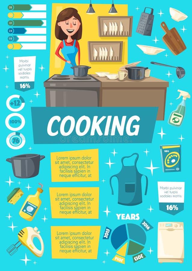 Kochen, Haushalt Dishware und Diagramme lizenzfreie abbildung