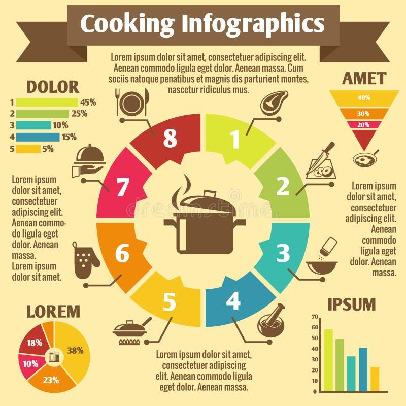 Kochen von infographic Ikonen lizenzfreie abbildung
