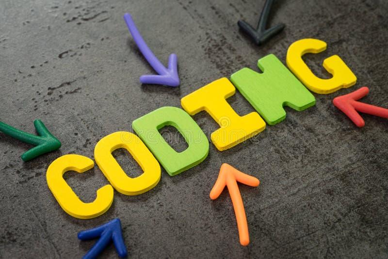 Kodierung für Softwareentwicklungs- oder Programmierungskonzept, multi Farbpfeile, die auf die Wort Kodierung in der Mitte des Sc lizenzfreies stockbild